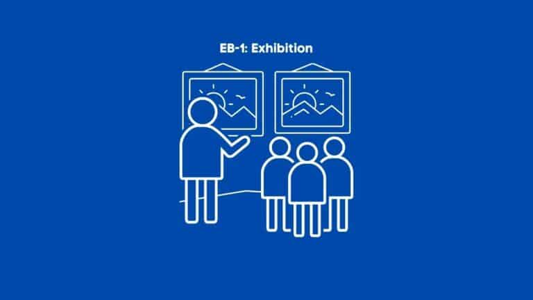 Eb-1: Display of Your Work at Artistic Exhibitions and Showcases