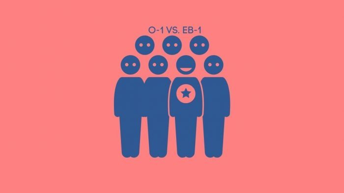 O-1 Vs. Eb-1: Differences Between O-1 and Eb-1a Visa