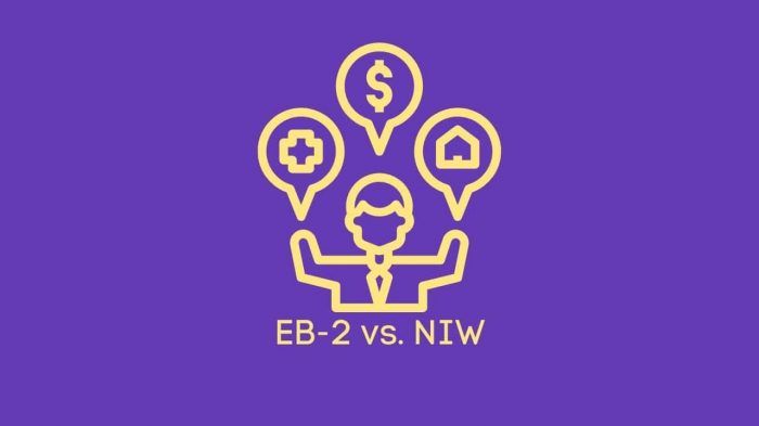 Difference Between an Eb2 Visa and Eb2 NIW